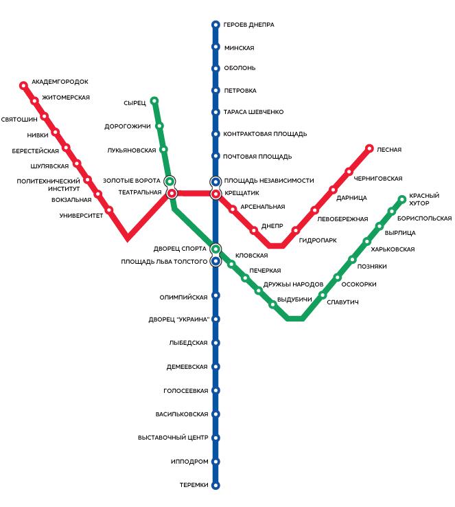 Карта метро города Киев