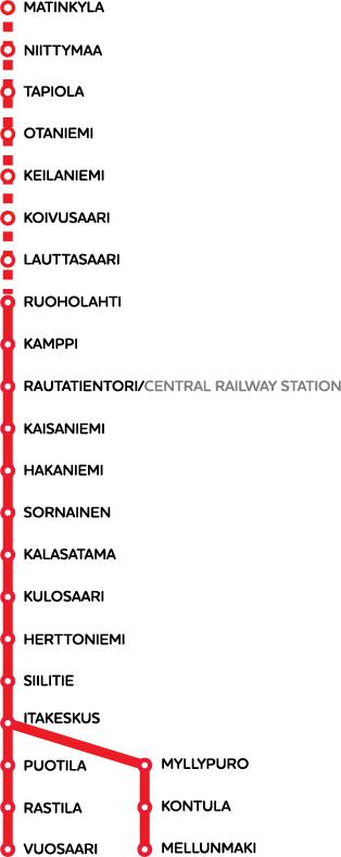Карта метро города Хельсинки